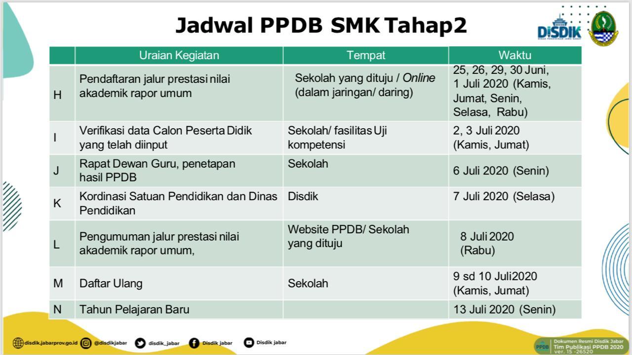 Jadwal PPDB 2020/2021 | smkn1tsm.sch.id